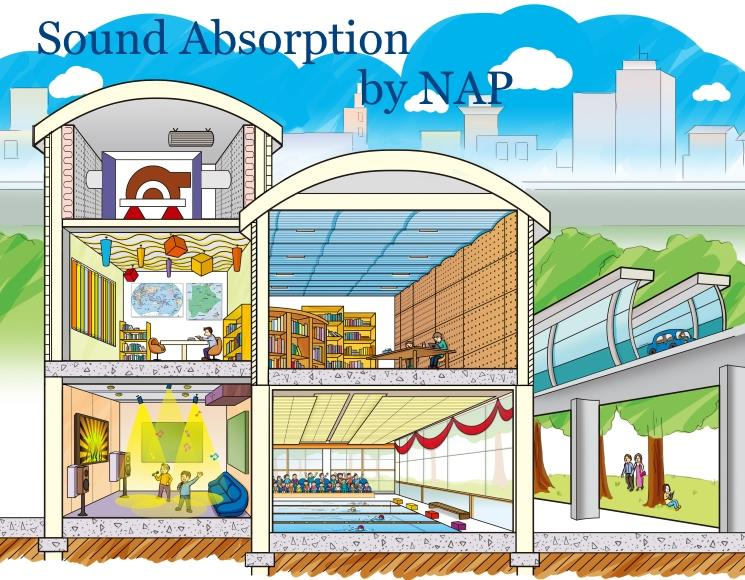 Sound Absorption